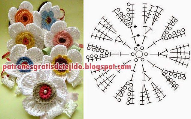Patrón de flores tejidas al crochet con centro de perla... Pretty flowers!!