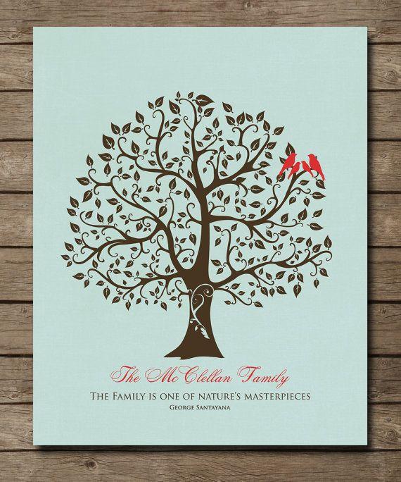 Family Christmas Gift Tree Art Keepsake By Wordsworkprints