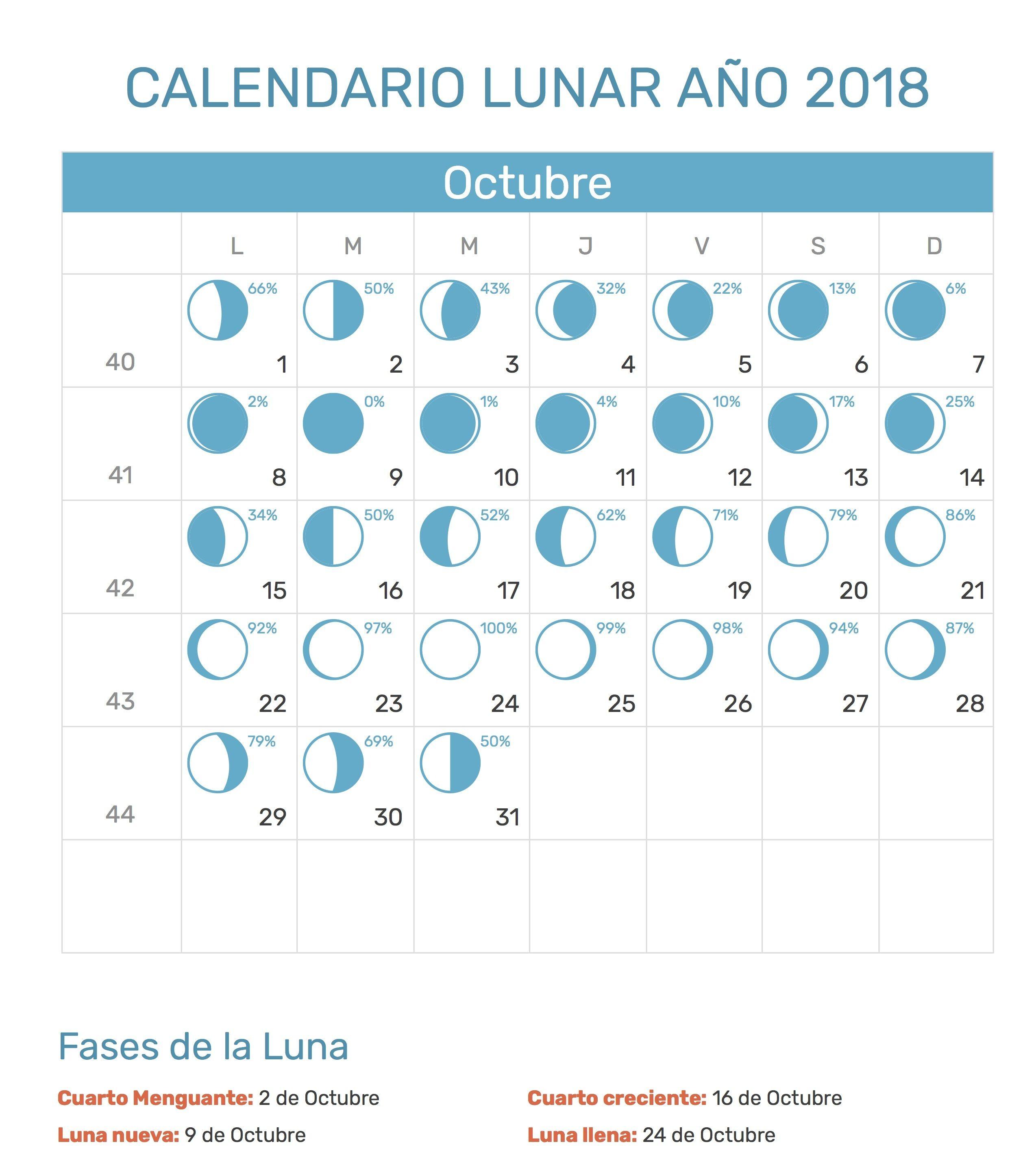 Calendario Lunar Octubre 2018 Moon Phase Calendar Moon Calendar