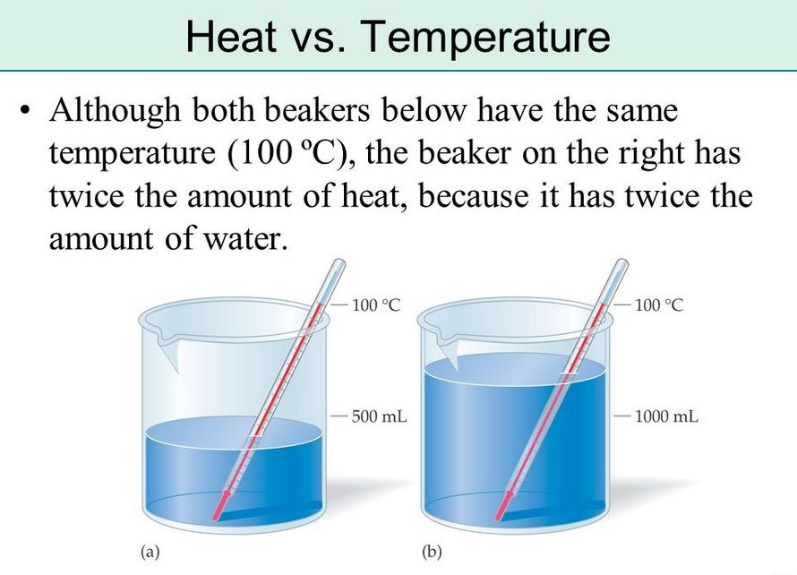 Image result for temperature vs heat | Teaching chemistry, Chemistry  activities, Physical science