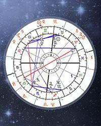 Synastry Chart Calculator, Online Interpretations, Free