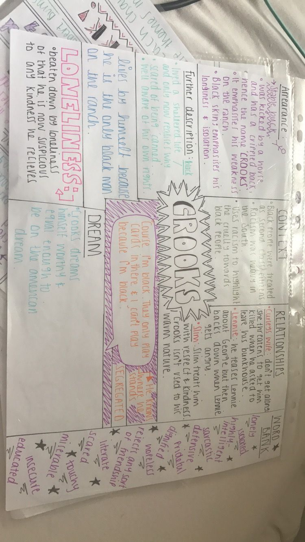 India of my dreams essays