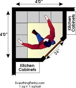 kitchen pantry floor plan (can be used as corner closet for guest room) #kitchenremodelsmall