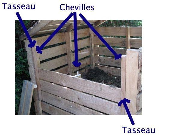 a lheure o tout se rcupre un composteur est bienvenu dans le jardin et le composteur bois est bien le plus colo et moins cher fabriqu en palette bois - Fabriquer Un Composteur En Bois Avec Des Palettes