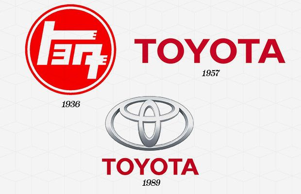The 50 Most Iconic Brand Logos of All Time27. Toyota | Logos