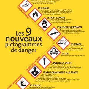 Coiffeurs Decryptez Les Nouveaux Pictogrammes Coding Dangerous Words