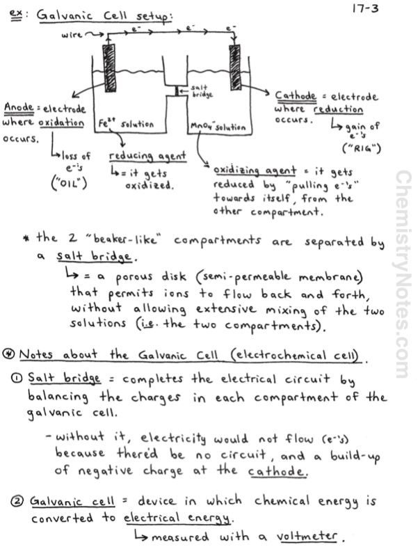 Galvanic Cells   Chemistry Notes   Chemistry notes ...