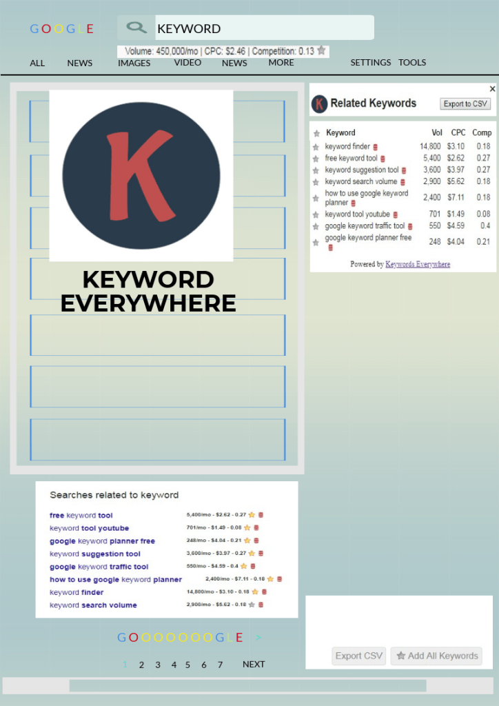 Keyword Everywhere Extension Video News All News Free