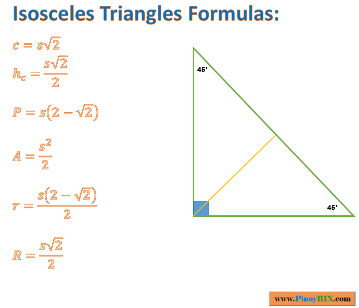how to find the perimeter of a triangle trigonometry