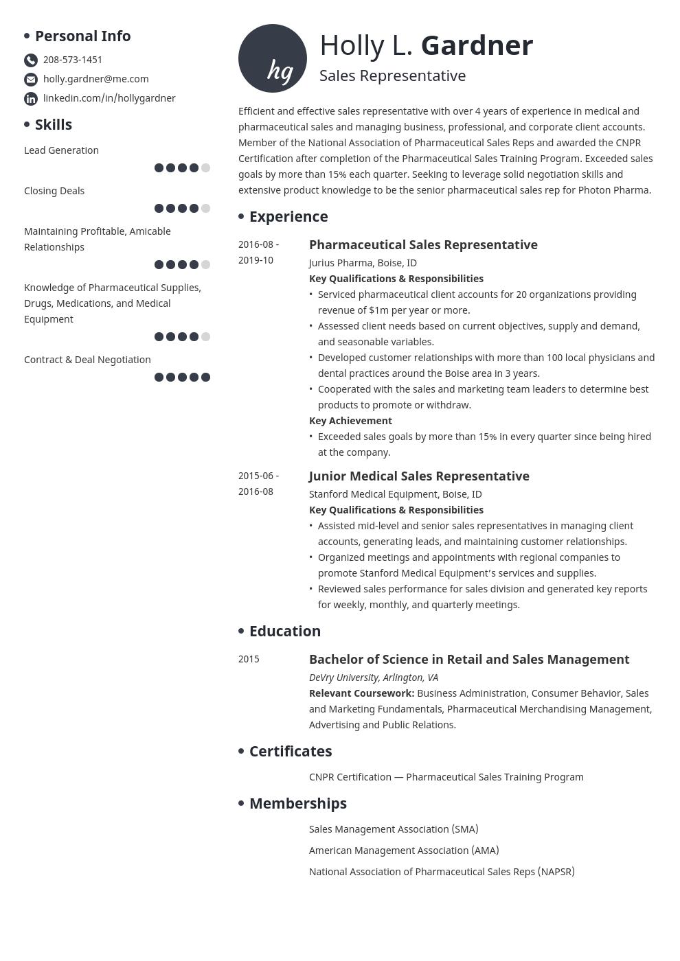 Sales Representative Resume Example Template Initials Job Resume Examples Resume Examples Resume