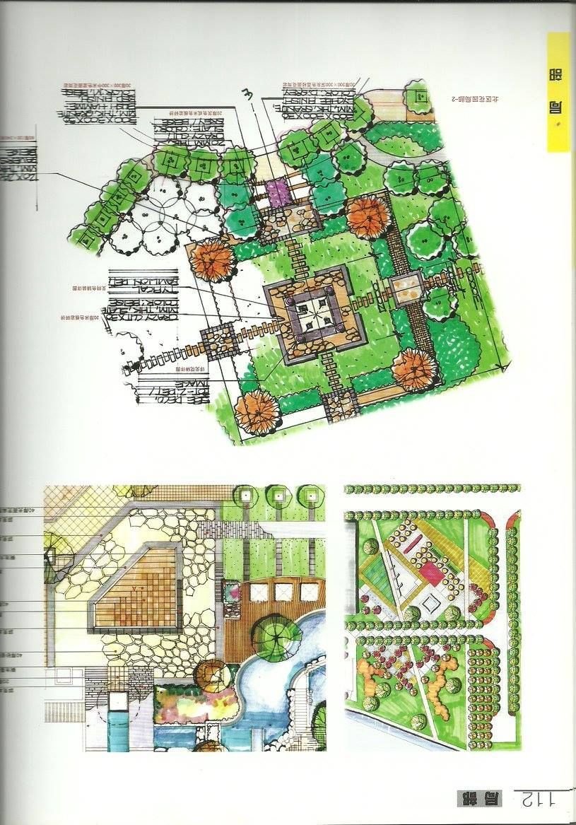 Manual Presentation Architecture Knowledge Landscape Architecture Presentation Landscape Architecture Drawing Architecture Drawing