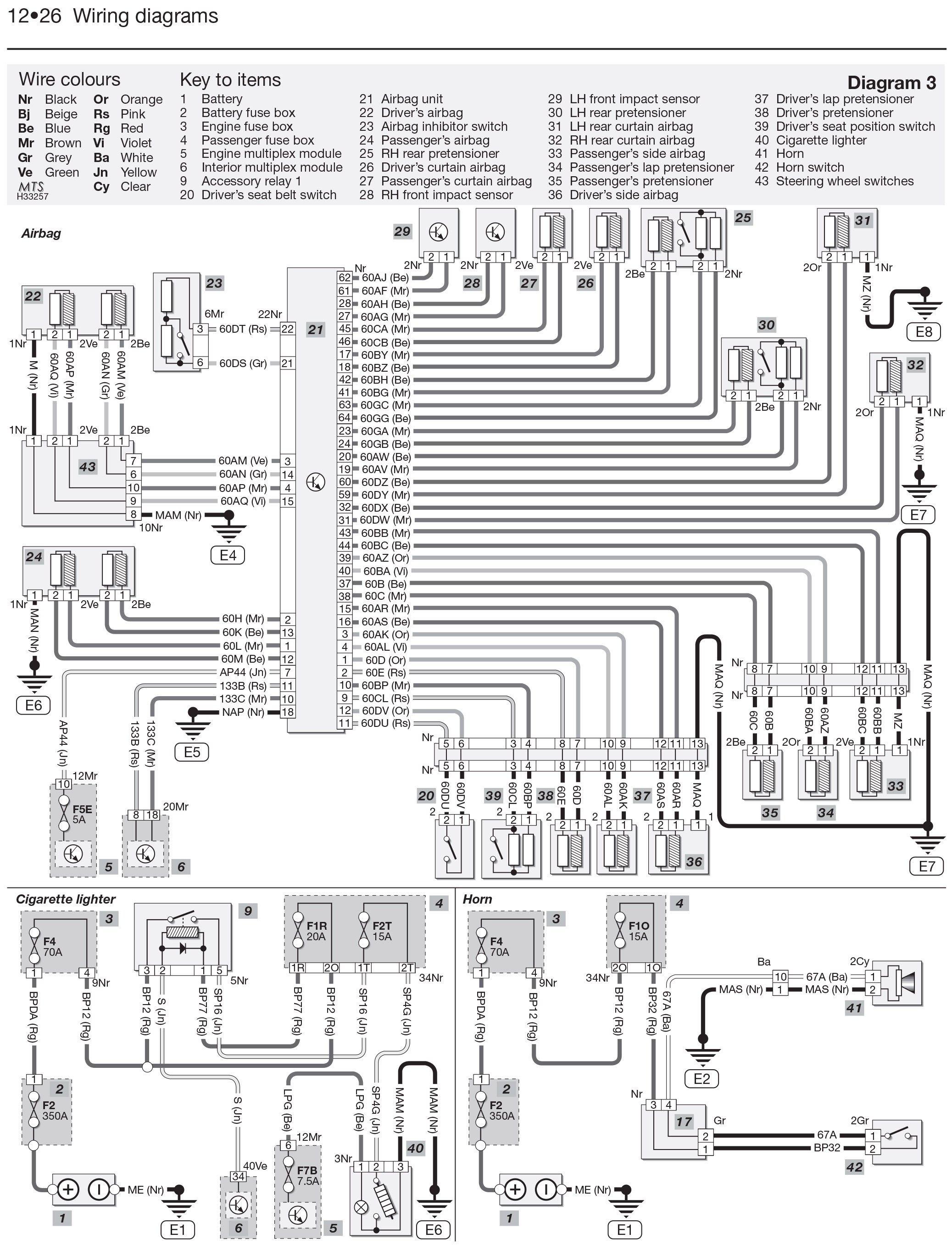 renault megane coupe service manual auto electrical   Diagram ...