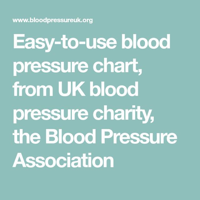 Easy To Use Blood Pressure Chart From Uk Blood Pressure Charity