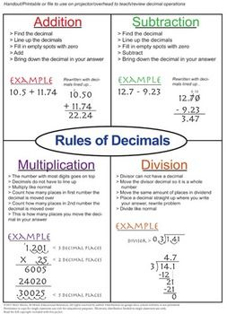 Rules of decimals lesson freebie with guided notes also integers number chart google search school pinterest rh