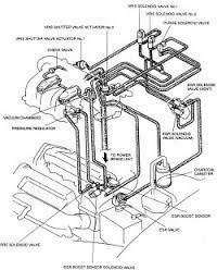 Mazda 323 Carburetor Vacuum Diagram - Wiring Diagram Schemas