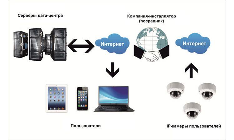 wurm unlimited dedicated server скачать бесплатно