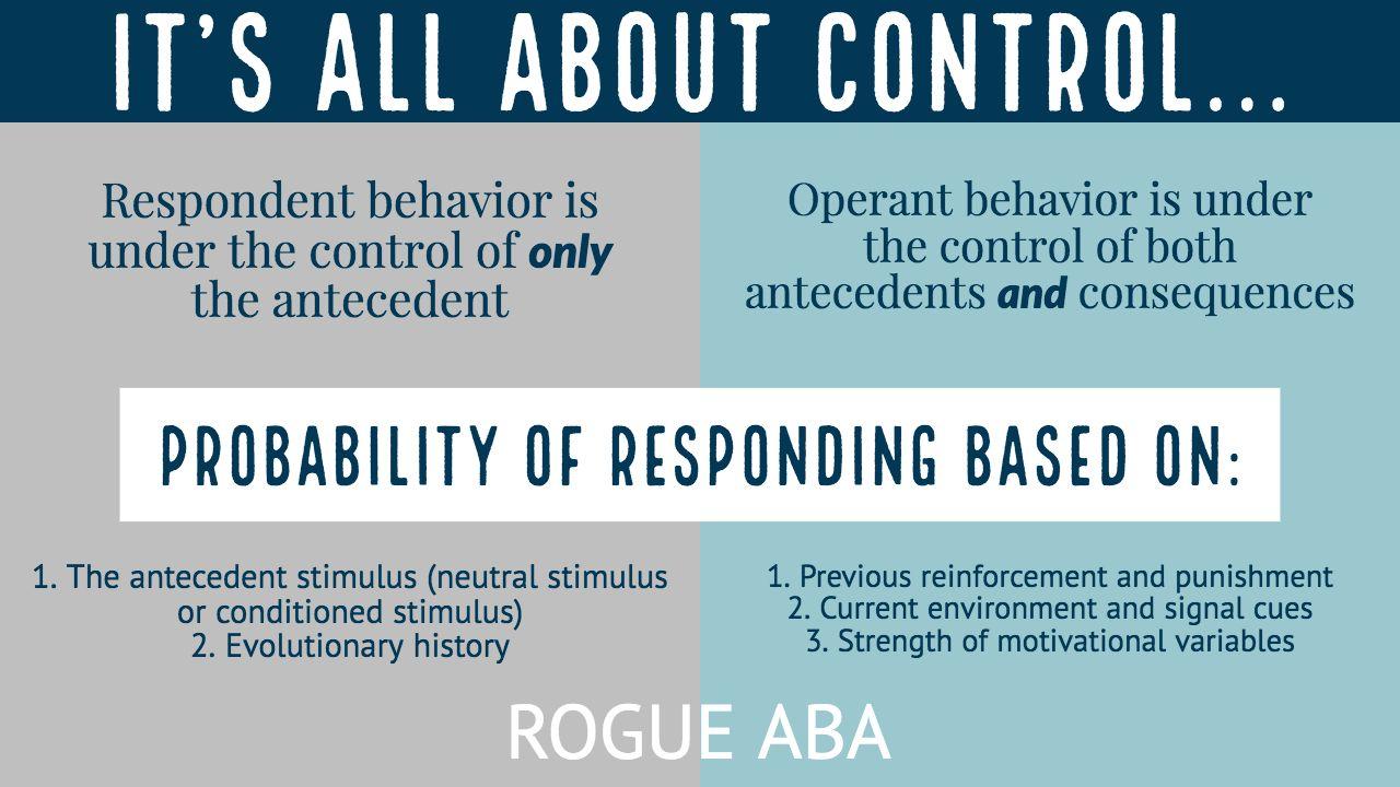 Graphics Applied behavior analysis, Bcaba exam