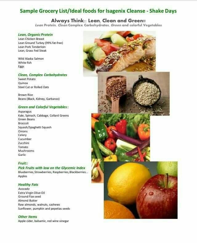 Isagenix grocery list workin it out Pinterest Isagenix - example grocery list