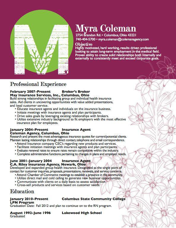 Resume Design - Pre-made Templates Sample resume - broker agent sample resume