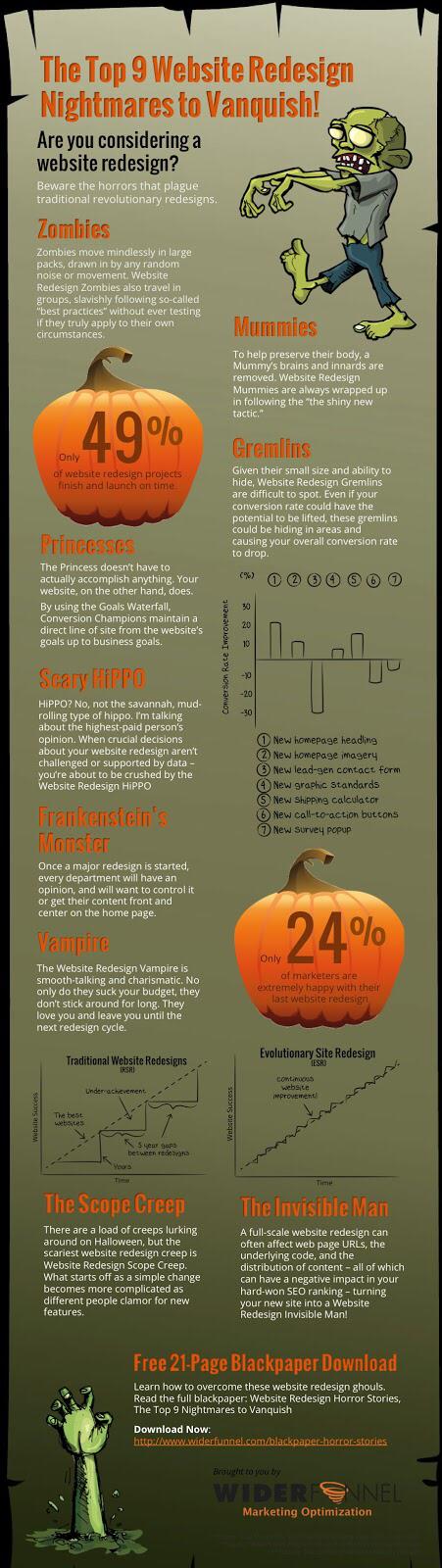 Pesadillas de Halloween en el rediseño de tu web