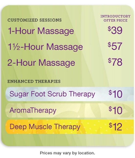 Massage Envy St. Louis offers customized massage sessions