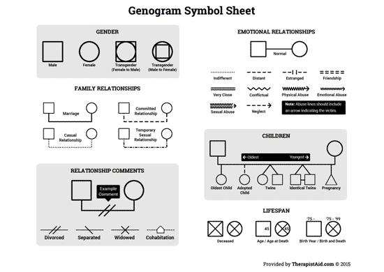 genogram symbol sheet  worksheet