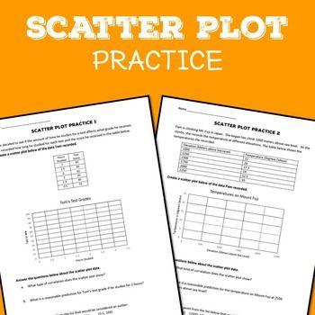 Scatter Plot Practice Worksheets Infographics | Lumos Learning