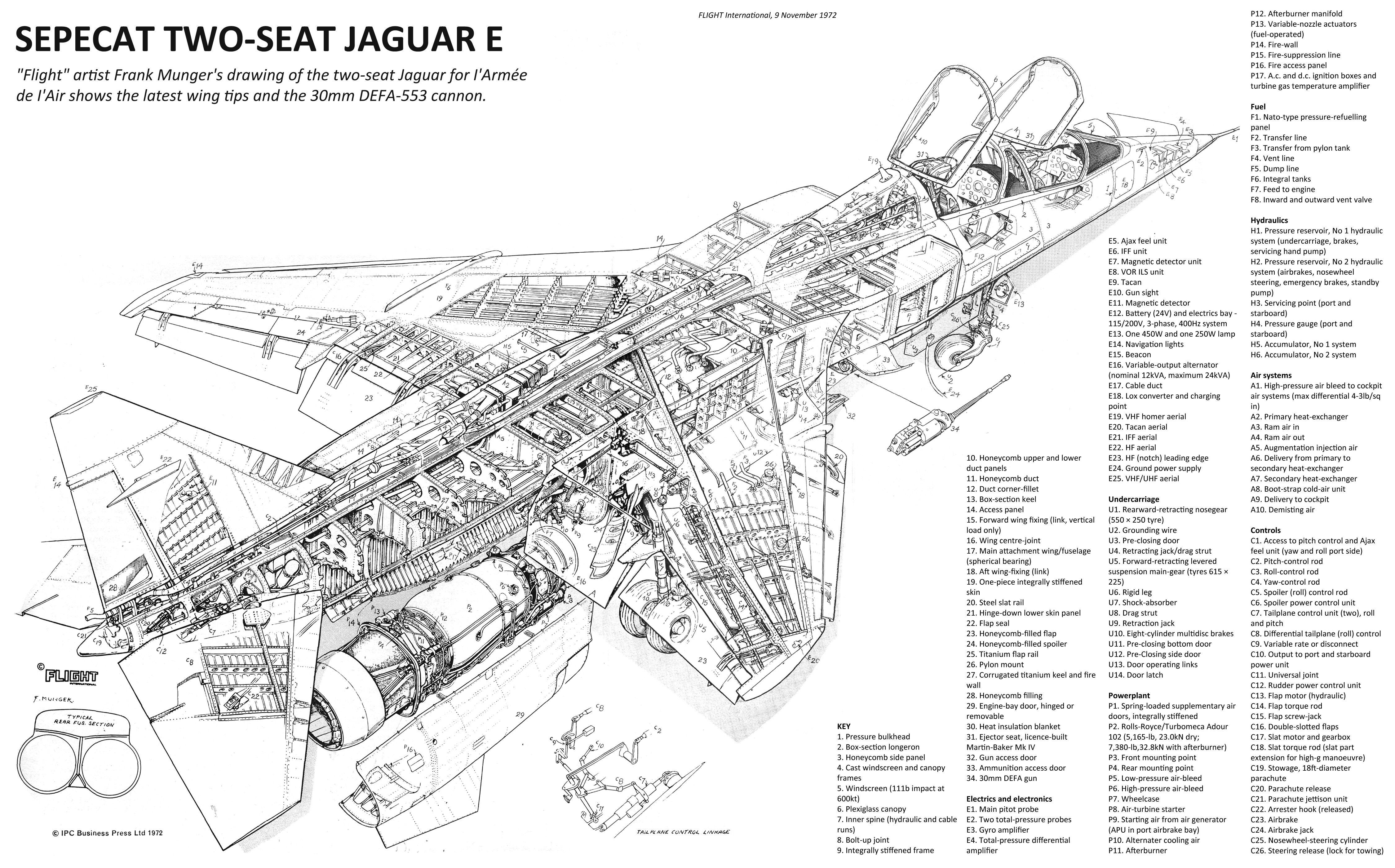 Sepecat Jaguar E Cutaway
