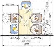 Grundsatze Des Mobelentwurfs Ii Innenarchitektur Prasentation Mobel Smart Mobel