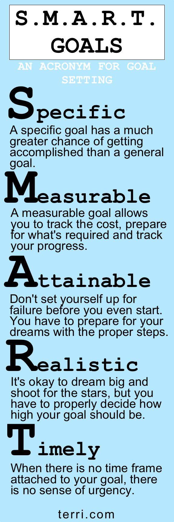 S M A R T Goals Sales Motivation Motivational Quotes For