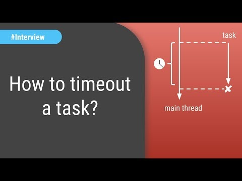 Java Concurrency Interview Question How To Timeout A Thread Youtube This Or That Questions Interview Questions Interview