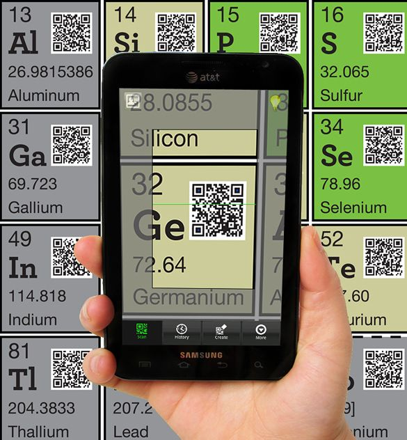 Periodic Table of Elements with QR codes    wwwWalls360 EDU - new periodic table app.com