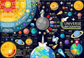 Resultado de imagen para sistema solar