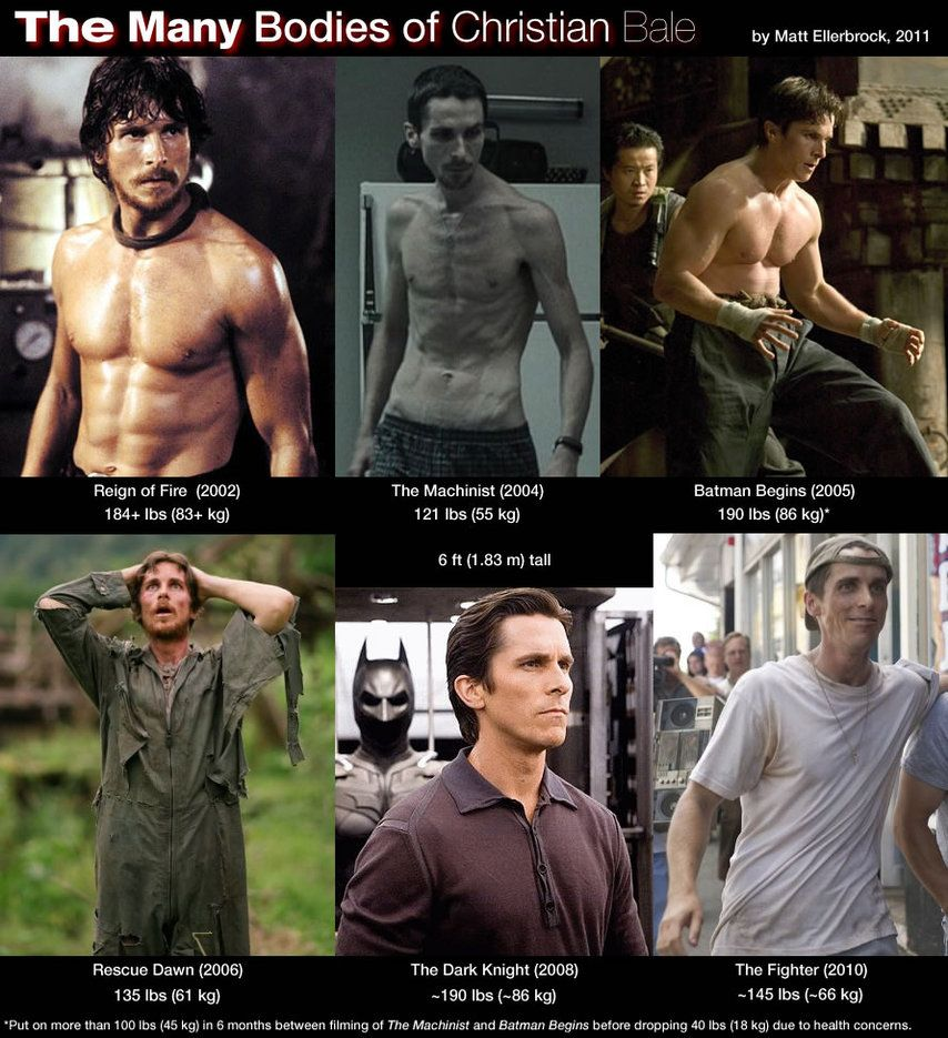 Many bodies of christian bale by mbellerbrock on deviantart many bodies of christian bale by mbellerbrock on deviantart nvjuhfo Image collections