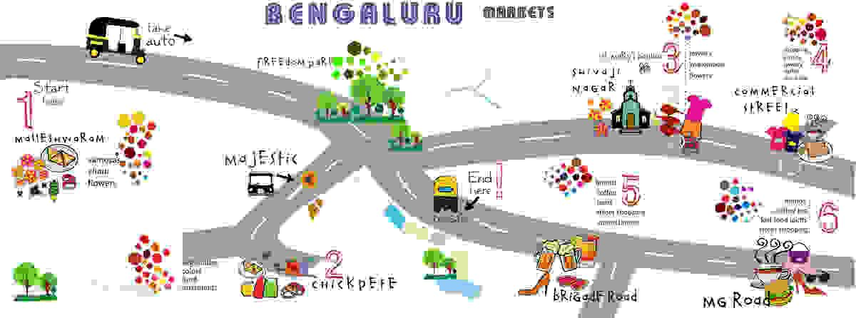 A Market Guide to Bangalore, India by Gayatri S - They Draw & Travel