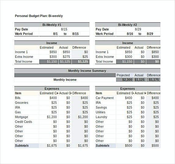 Personal Budget Tracker Template Bi Weekly Excel Format   Budget
