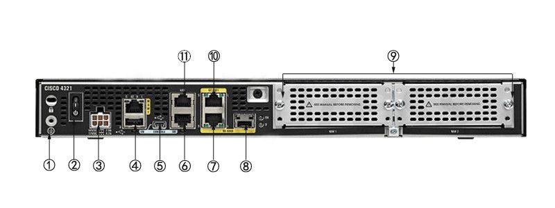 cisco isr4321 k9 back panel cisco equipments router switch