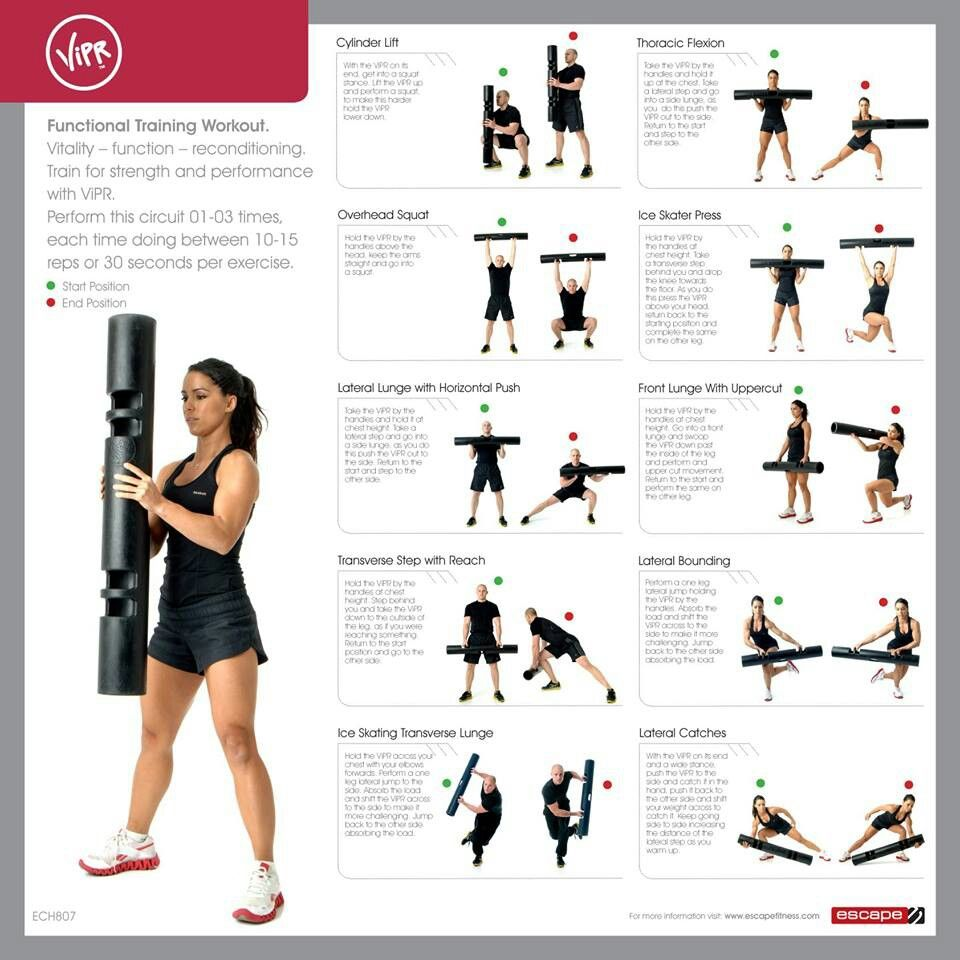 Vipr Exercise. Have you tried it? | Weight Loss & Diet ...