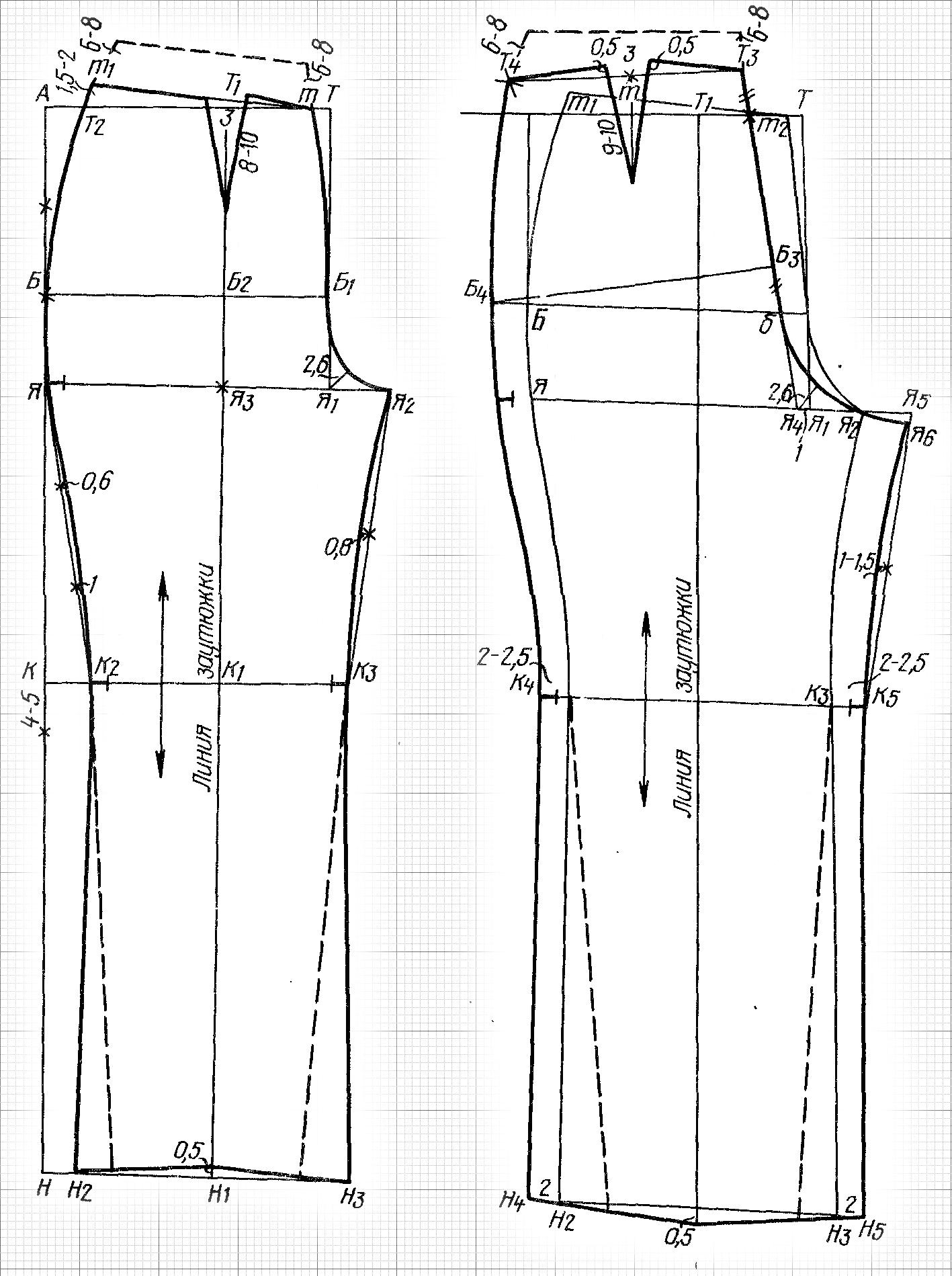Пошаговая инструкция выкройки джинсов