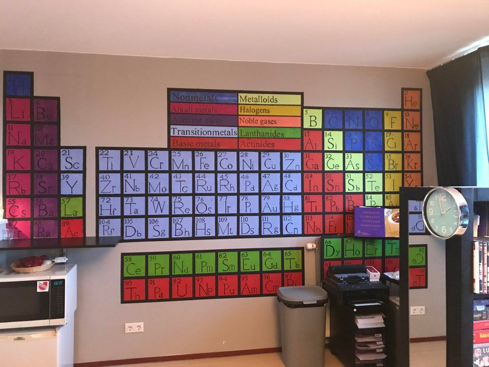 Handmade Periodic Table Wall Art Chemistry Periodic Table Art Chemistry Classroom Decorations Chemistry Classroom