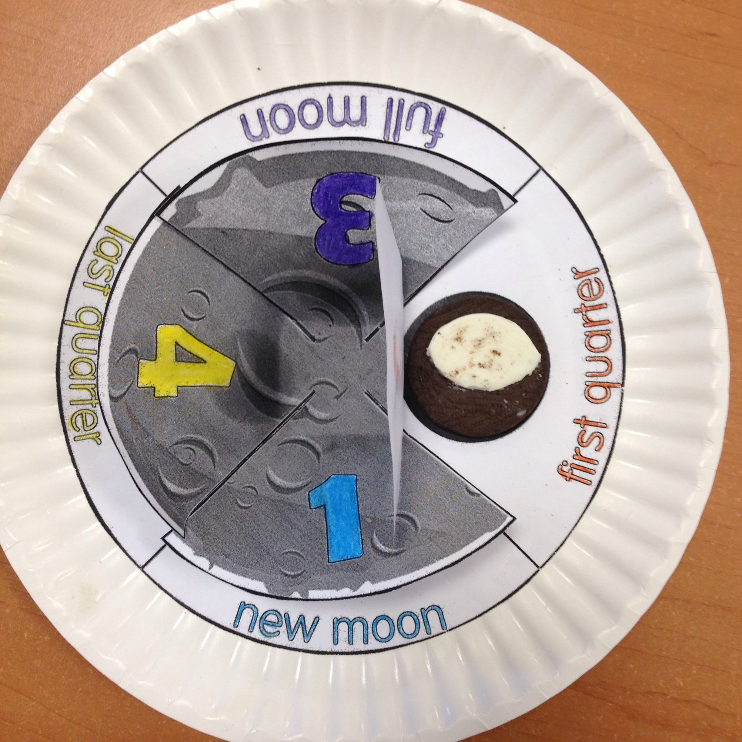 Moon Phases With Oreo Cookies 2nd Grade