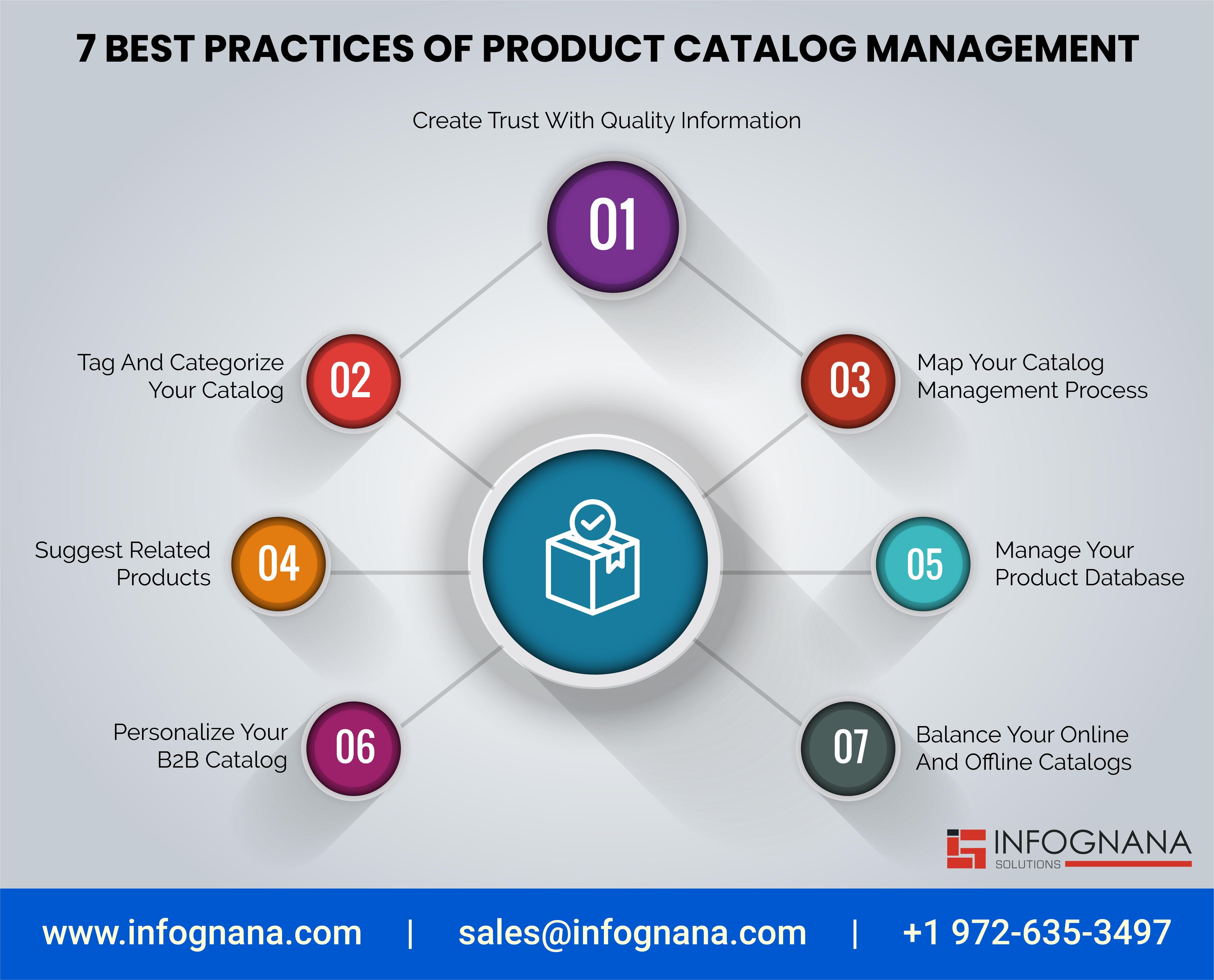 7 Best Practices Of Product Catalog Management Online Retail Customer Behaviour Catalog