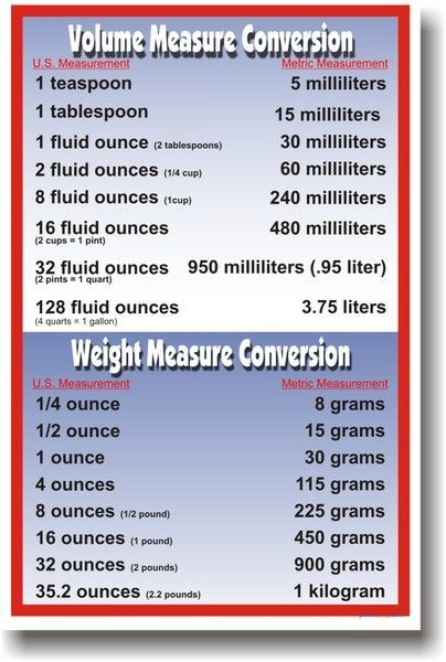 volume  u0026 weight metric conversions