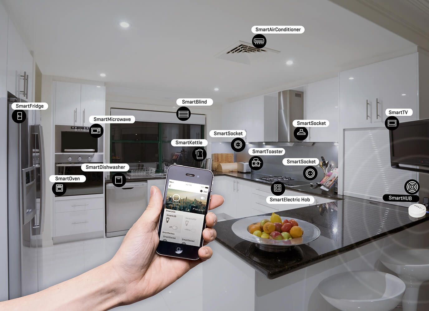 What Is Iot Devices Smart Kitchen
