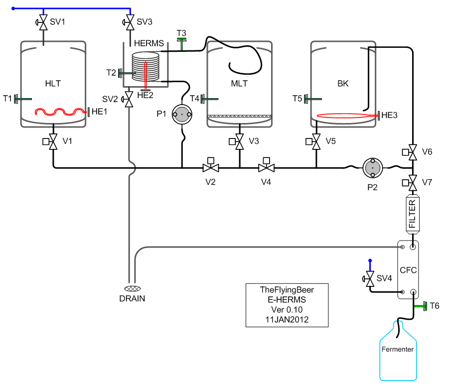 automated brewery valve layout diagrams home brew forums. beautiful ideas. Home Design Ideas
