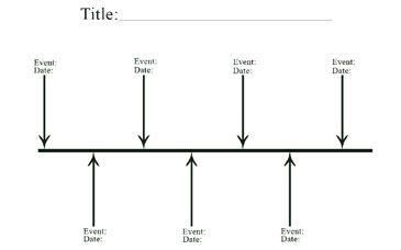 Free Simple Timeline Template History Timeline Kids Timeline