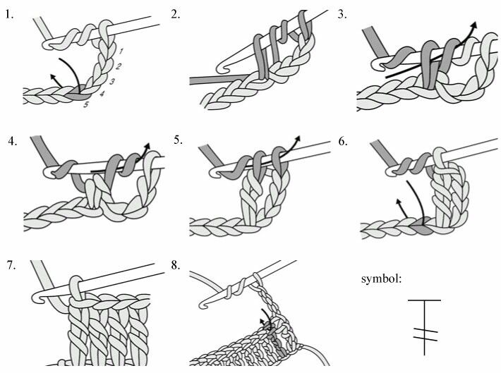 Treble Crochet Crochet Diagram Crochet Basics Crochet Stitches Symbols