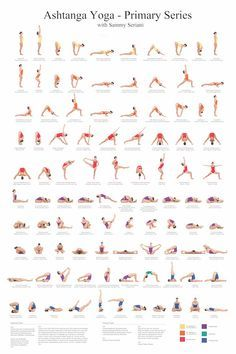 Ashtanga Yoga Poster Yoga Poster Ashtanga Poster A