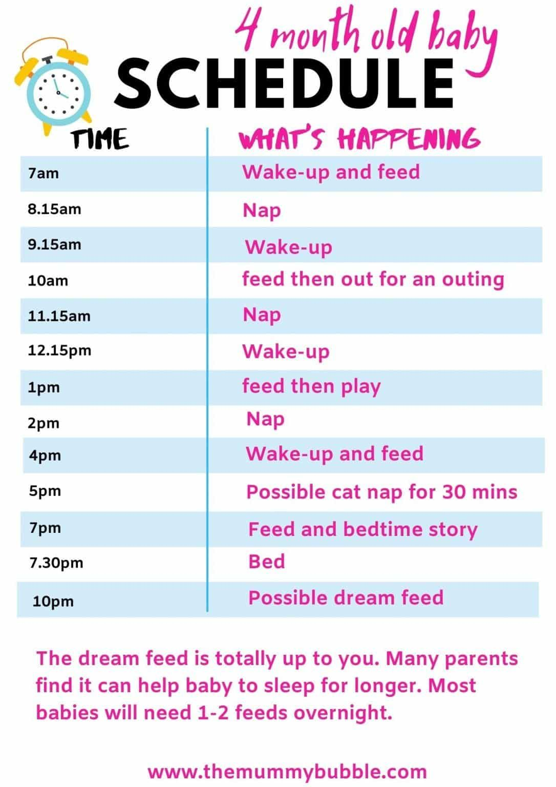 An ideal 4 month old baby schedule - The Mummy Bubble in ...