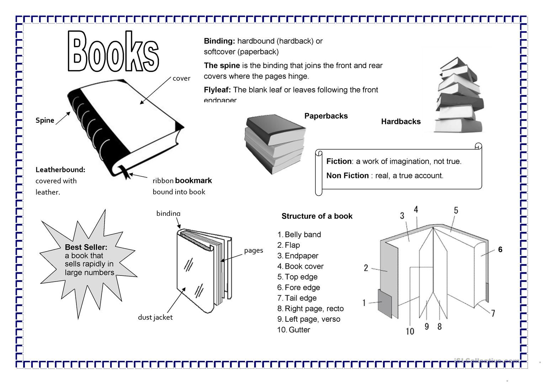 Parts Of A Book Worksheet Free Esl Printable Worksheets Made By Teachers Parts Of A Book Parts Of Speech Worksheets Books